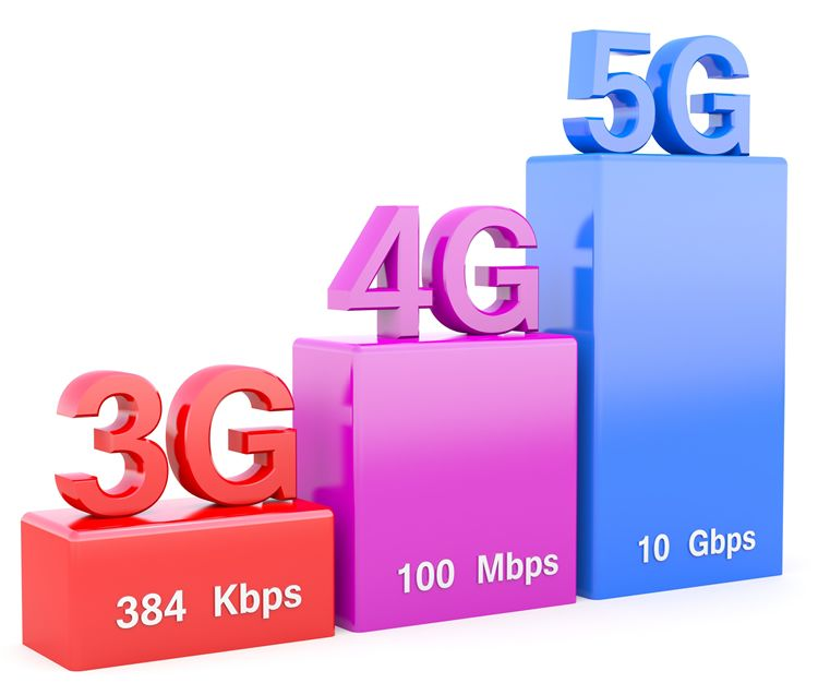 Image result for images of 5G over 4G