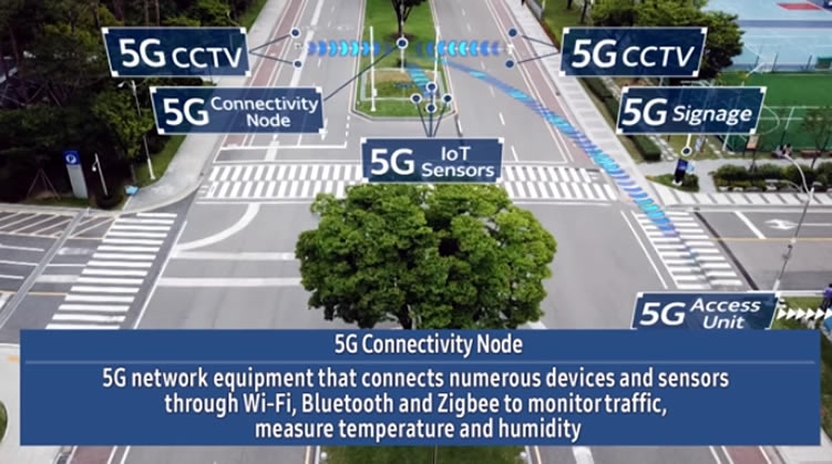 Samsung headquarters provide a preview of the 5G smart city