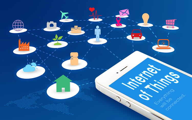 internet of things m2m market research
