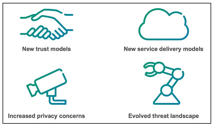 5G security white paper