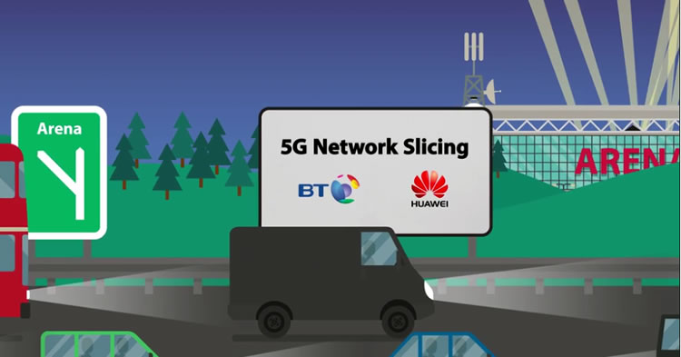 BT network slicing
