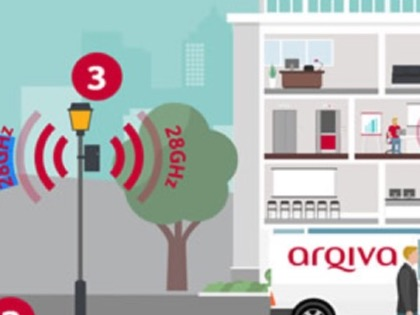 Arqiva to make London lampposts into 5G-ready cells
