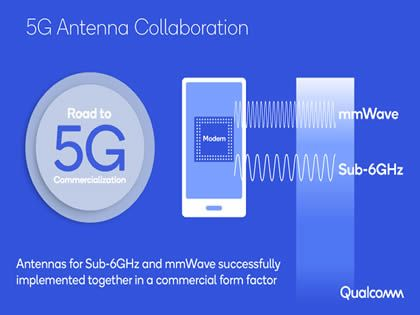 Qualcomm and Vivo claim 5G milestone with smartphone antenna technology