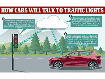 On the road to autonomous cars with 5G