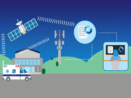 O2 partners with NHS to develop 5G-powered COVID-19 clinic-on-wheels